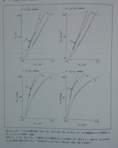 Fig.5-2
