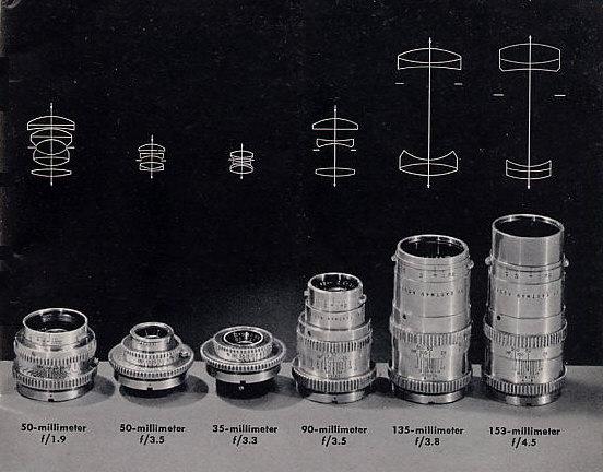 ektra-lenses